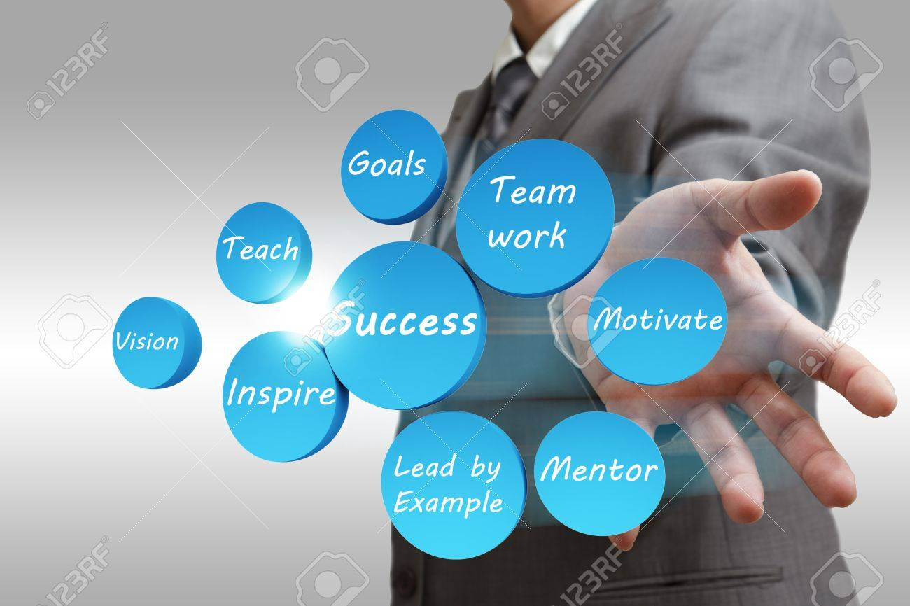 Business man shows success abstract flow chart Stock Photo - 13181700