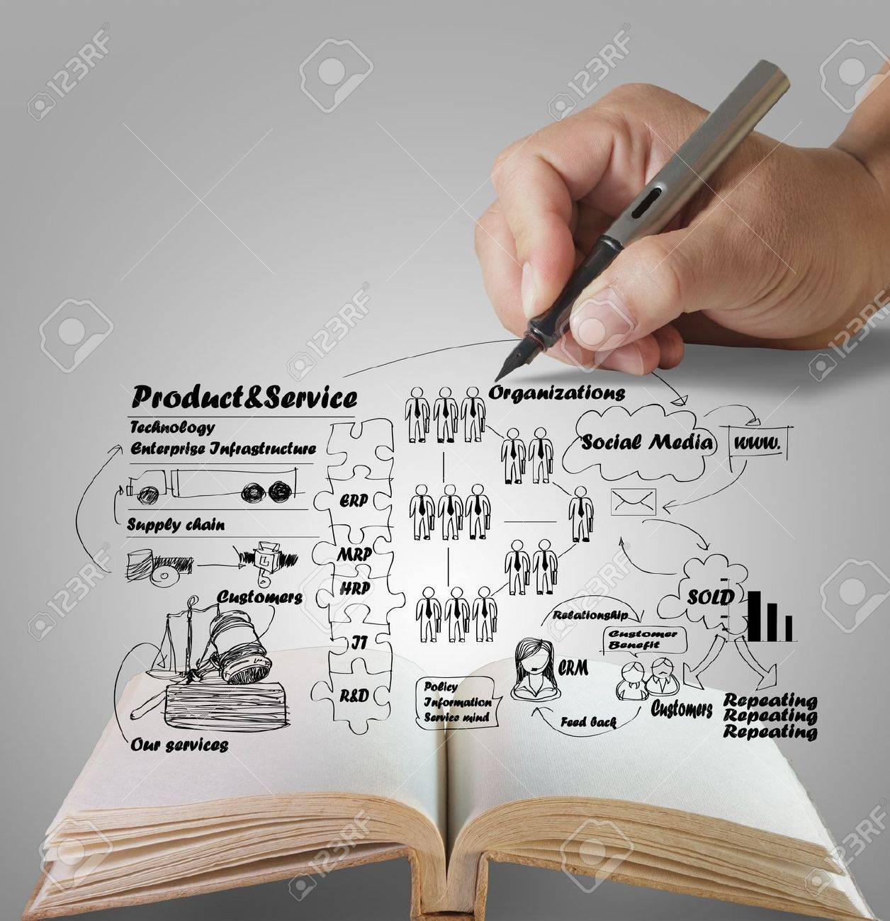 open book of businessman hand drawing idea board of business process - 16096810