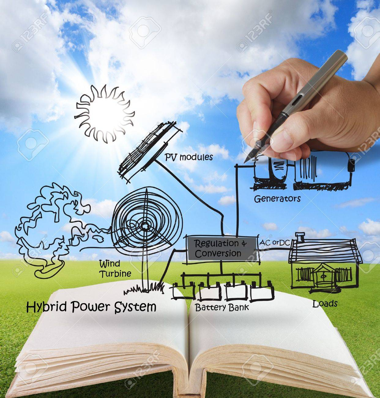 open book of engineer draws hybrid power system,combine multiple sources diagram - 16097389