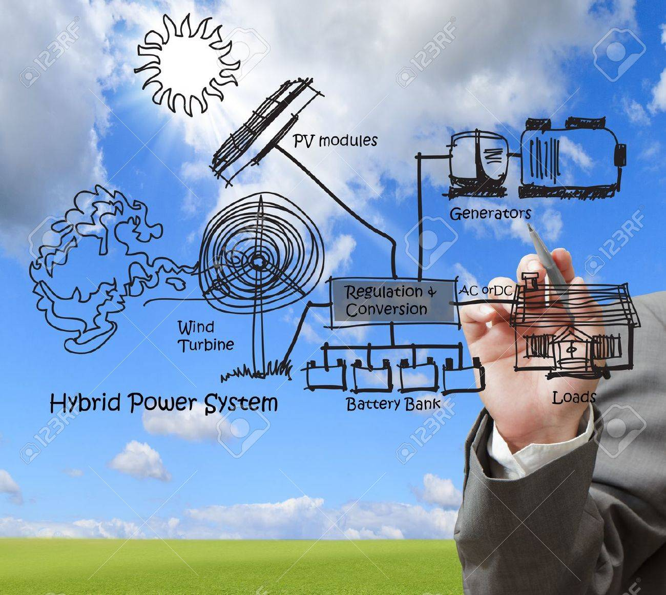 engineer draws hybrid power system,combine multiple sources diagram Stock Photo - 16097290