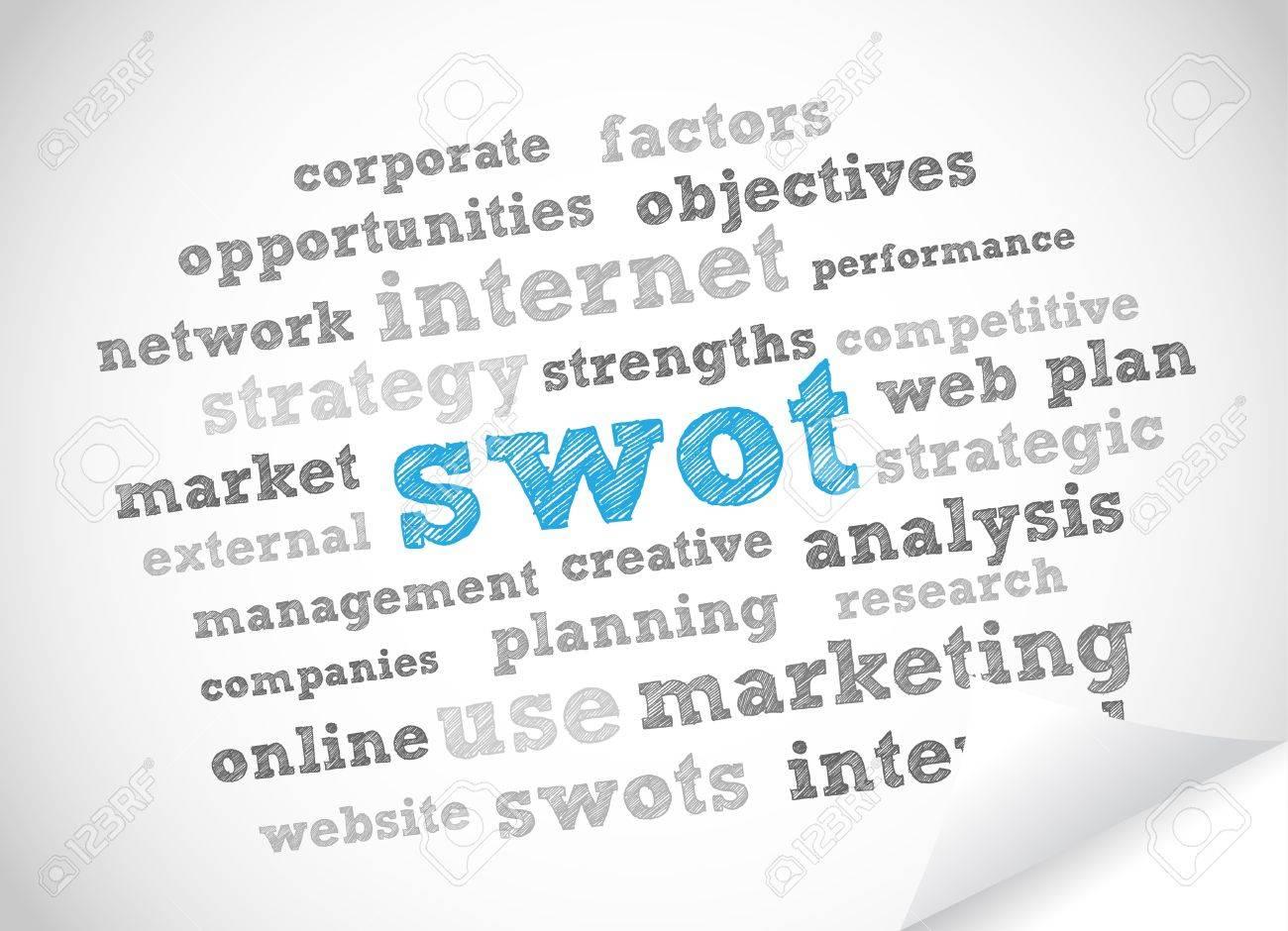 Swot word cloud Stock Vector - 11965871
