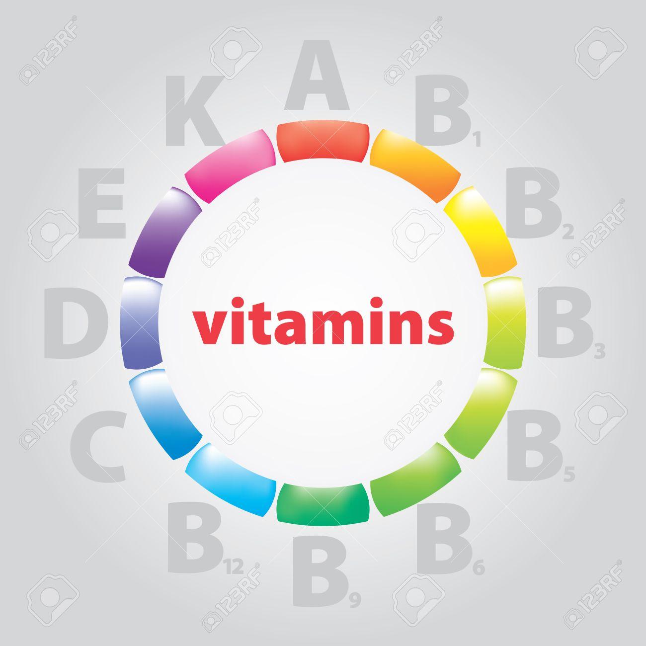 ロゴのビタミンおよび栄養物 ロ...