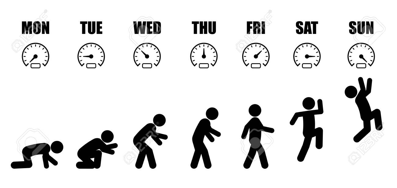 Working life cycle from Monday to Sunday concept in black stick figure style on white background with speedometer gauge - 135115317