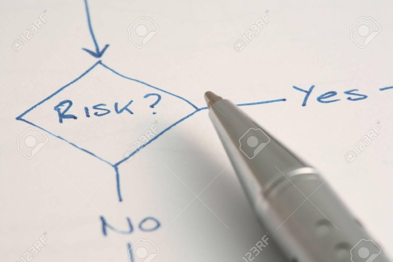 Ein Diagramm Mit Stift über Das Risikomanagement In Einem Flow-Chart ...