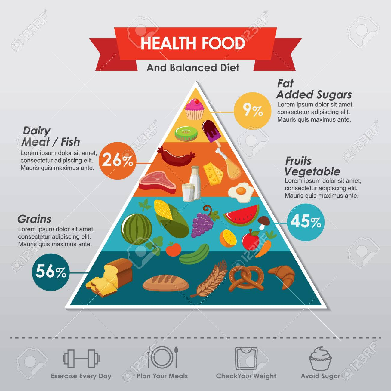 how to design a balanced diet