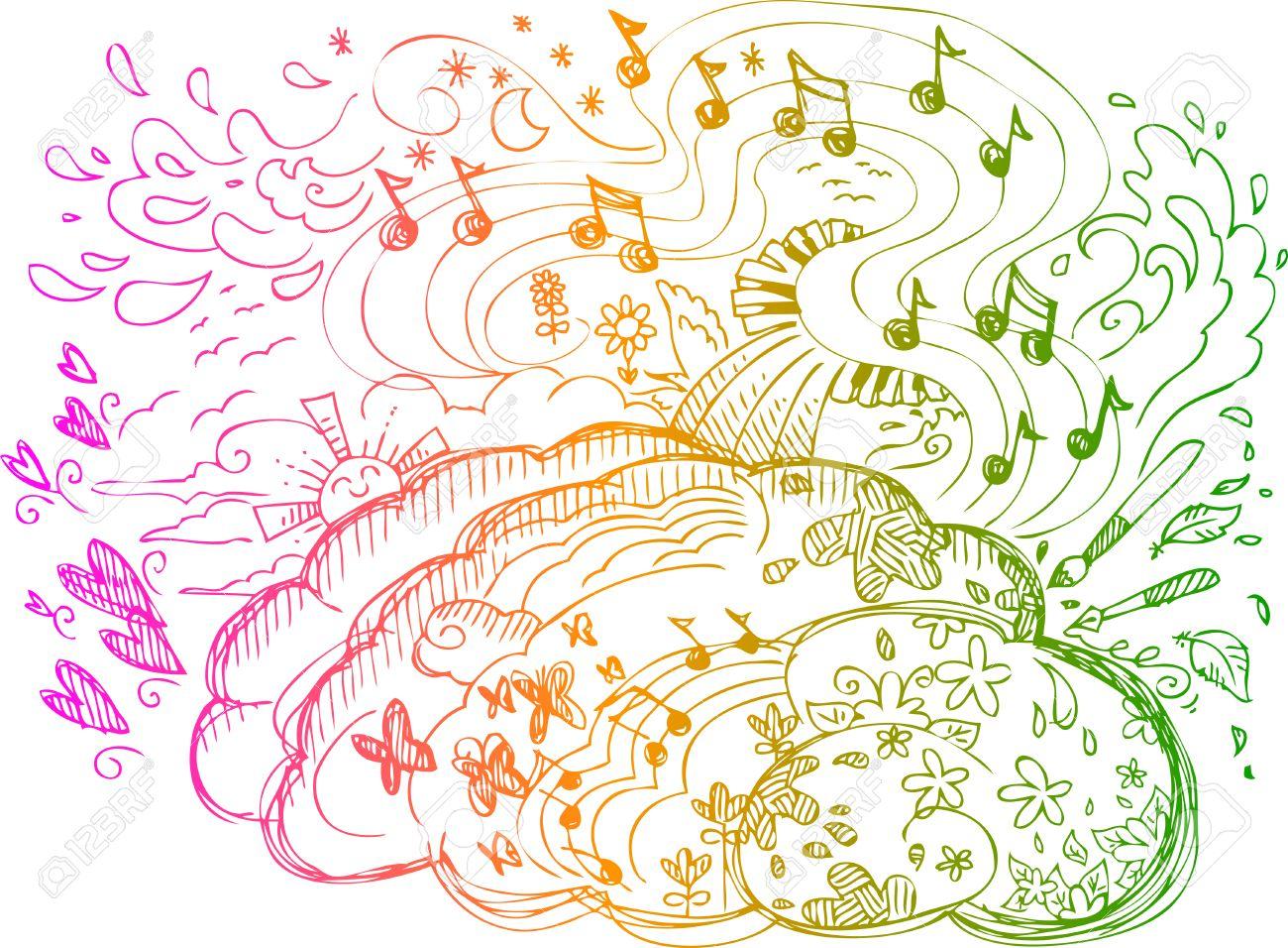 Right Brain hemisphere emotions, spiritual life, intuitions, music, creativity - 22280049
