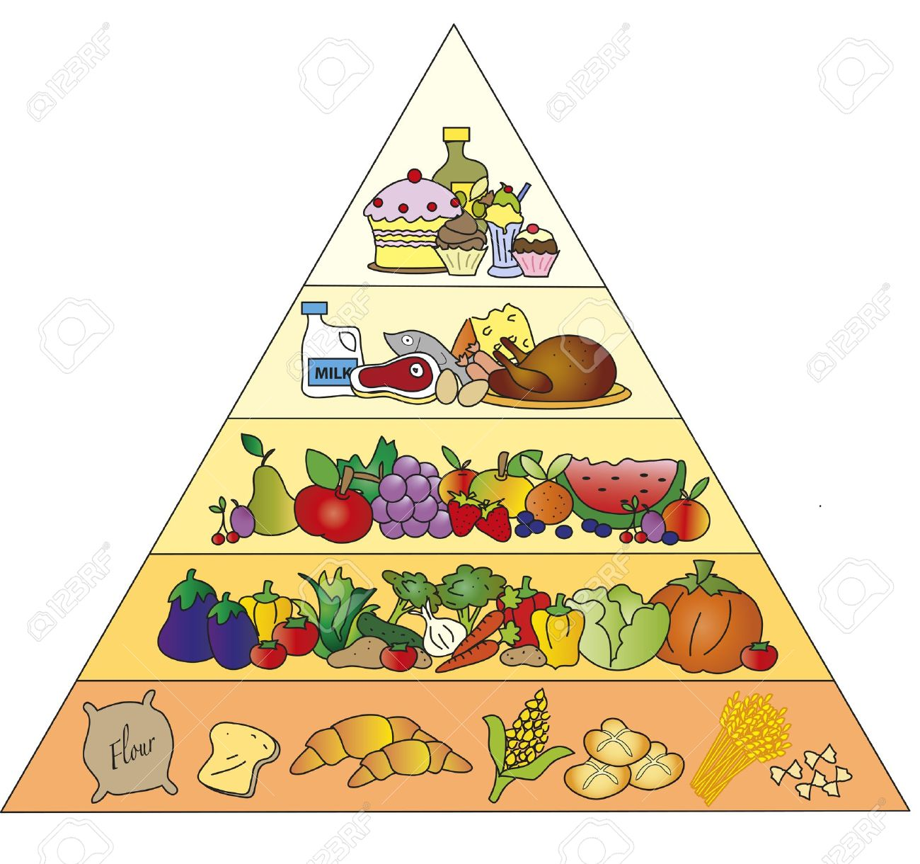 Food Pyramid Stock Photo Picture And Royalty Free Image Image