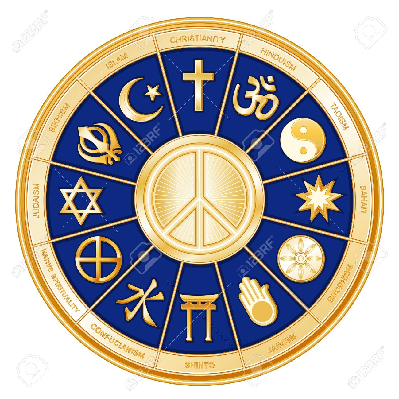 World Religions, International Peace Symbol  Islam, Christianity, Hinduism, Taoism, Baha i, Buddhism, Jain, Shinto, Confucianism, Native Spirituality, Judaism, Sikh, with labels Stock Vector - 14202159