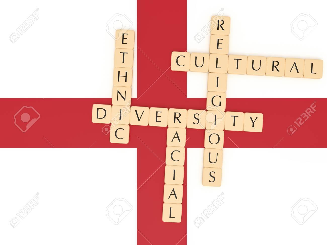 英語 多様 性