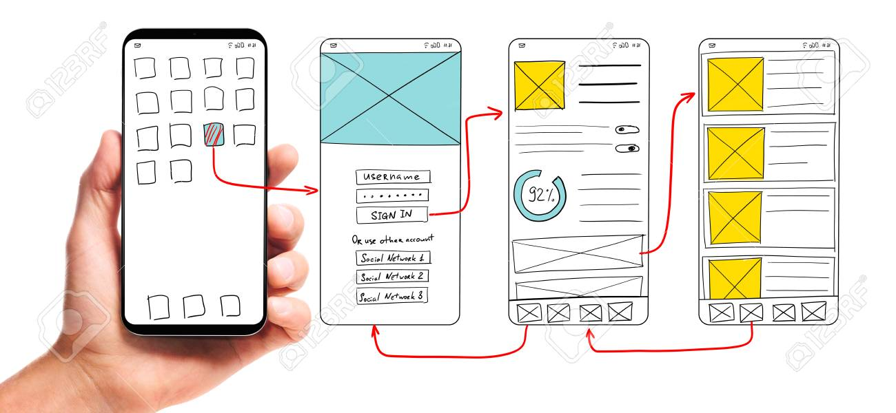 UI development. Male hand holding smartphone with wireframed user interface screen prototypes of a mobile application on white background. - 122780970