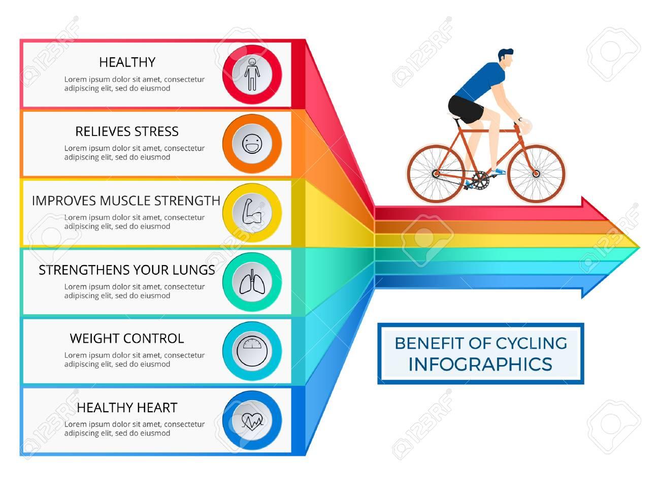 los beneficios de una vida saludable