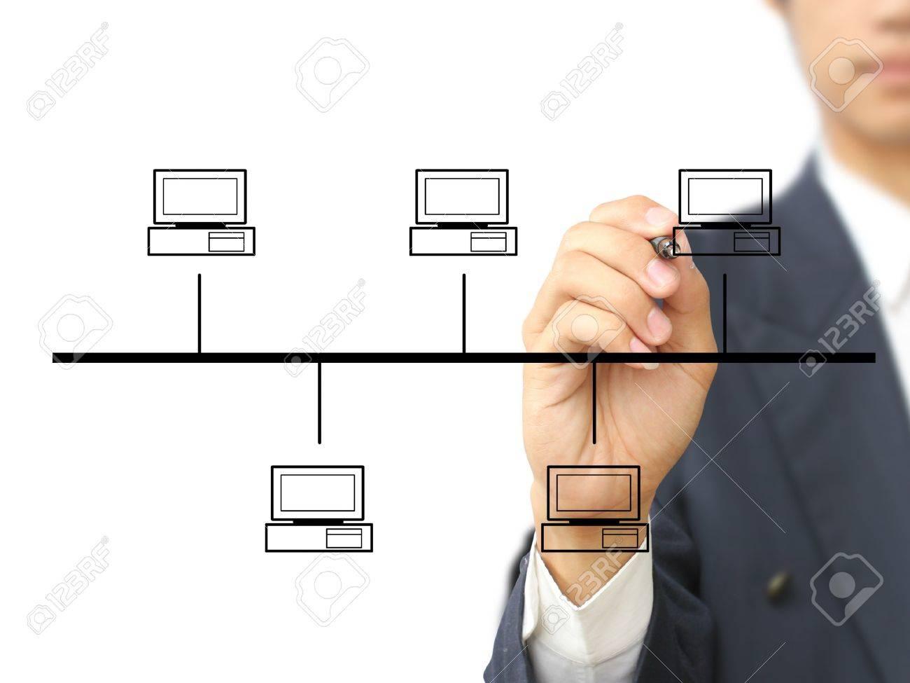 Businessman write Bus topology