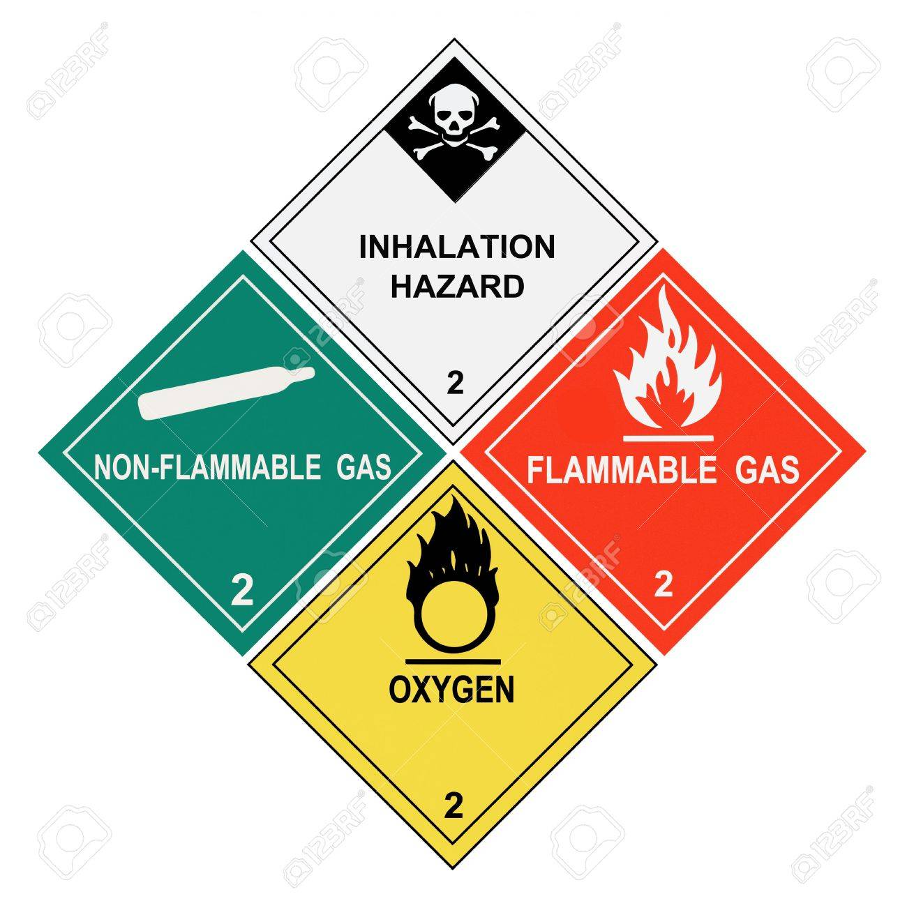 United States Department of Transportation class 2 gases warning labels isolated on white Stock Photo - 4743605