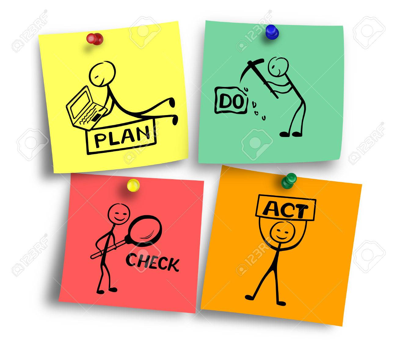 Illustration of Plan do check act concept on colorful notes - 50120109