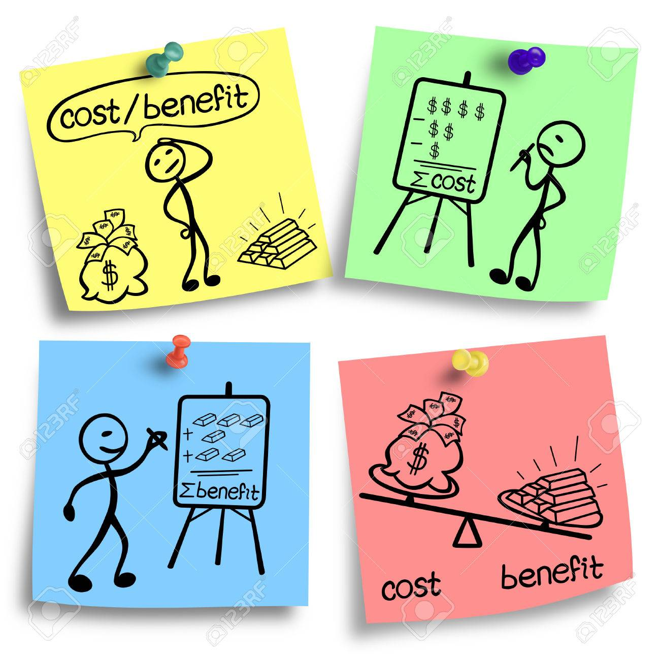 illustration of cost-benefit analysis definition explained in