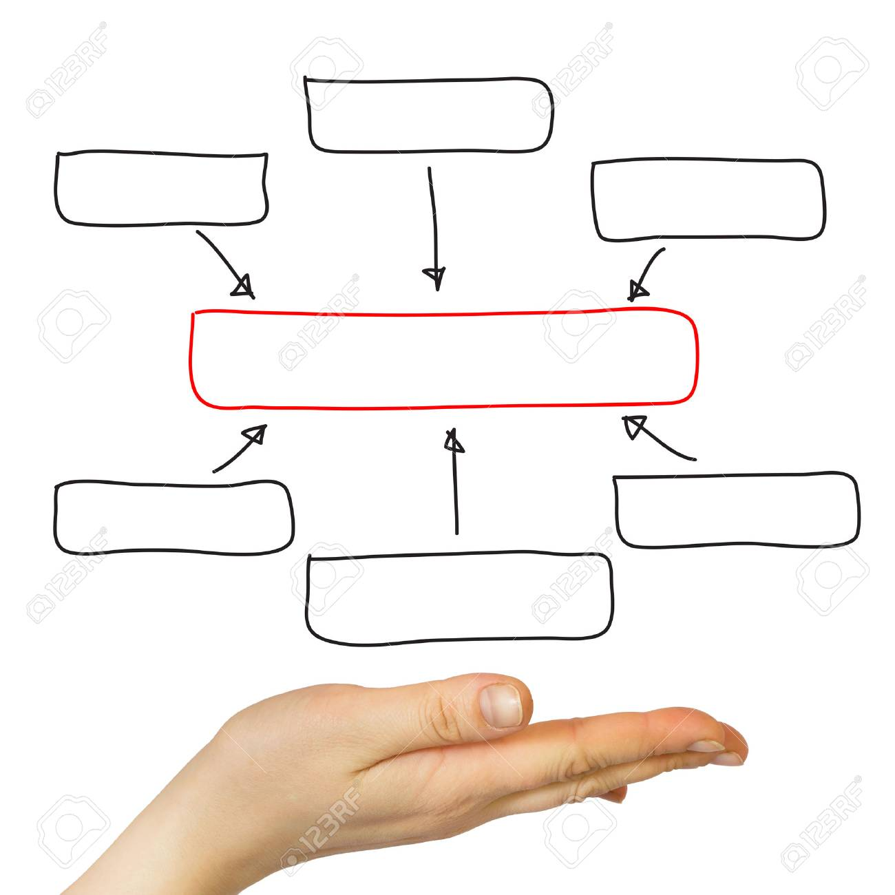 Hand Drawing A Blockdiagram Royalty Free Stock Photos Image Wire Bq24105 Switch Mode Lead Acid Battery Charger On The Palm Of Is Block Diagram Business Plan Rh 123rf
