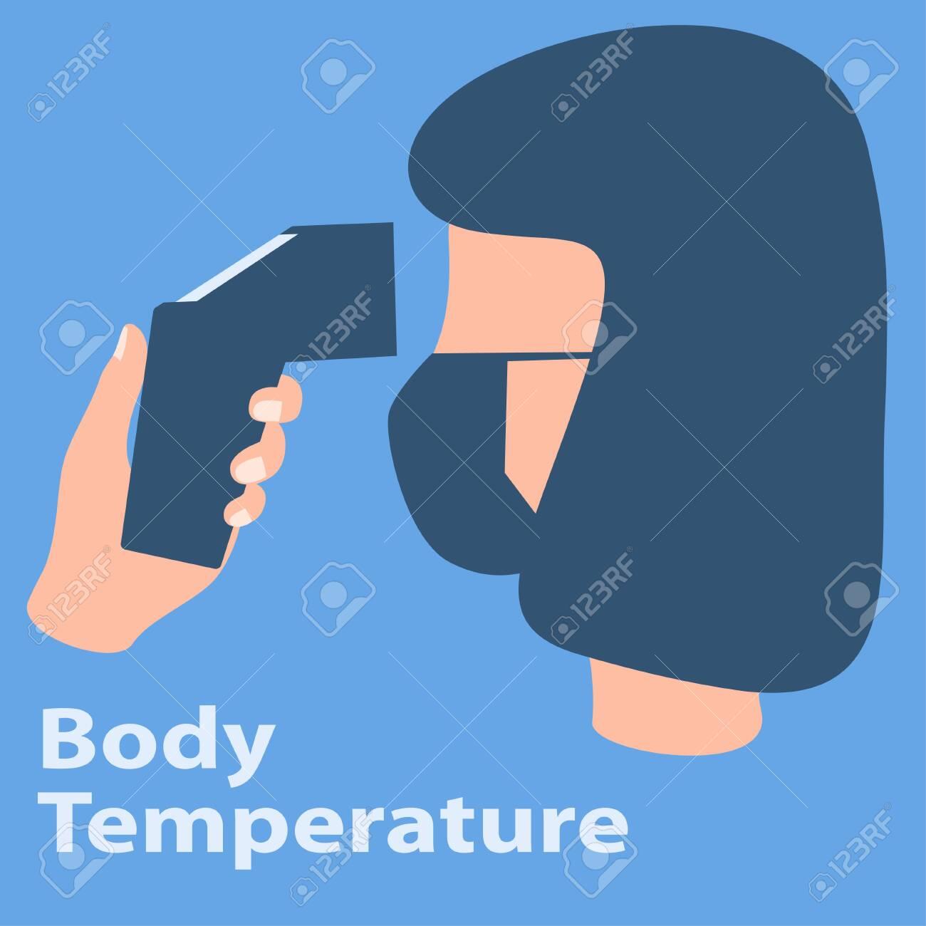 Body Temperature Check. Covid-19 Outbreak. Illustration vector - 148457070