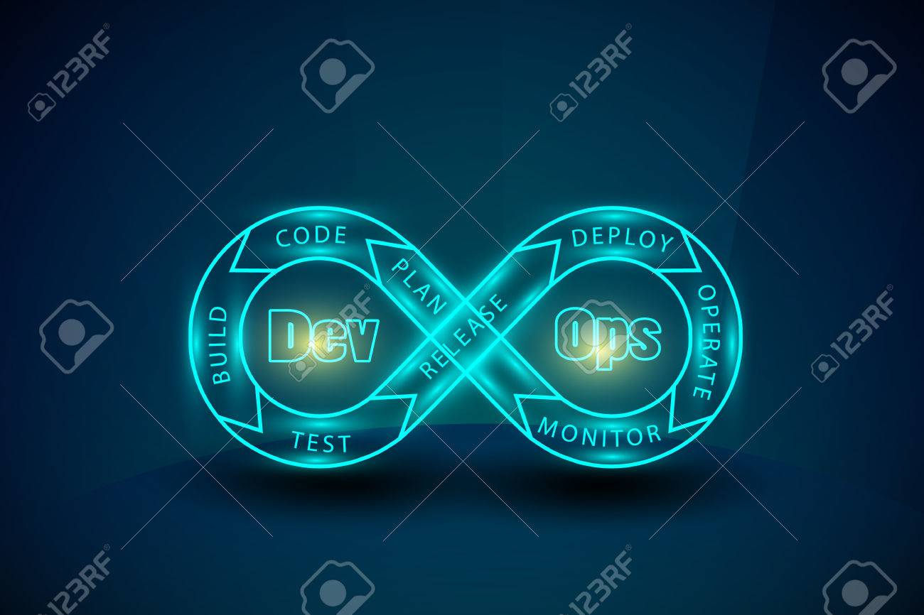 Concept of DevOps, illustrates the communication and collaboration between Development and Operations stages and represented through two circles connected each other on a blue background - 76091235