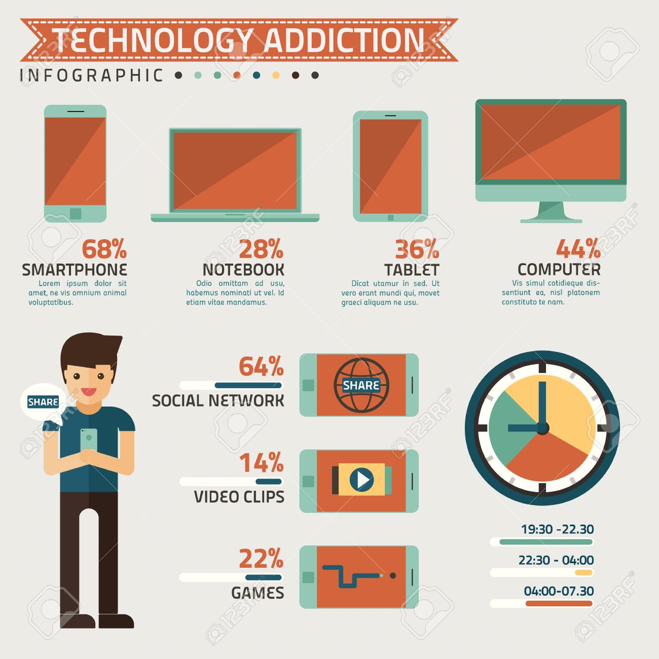 Technology Addiction Infographic Royalty Free Cliparts, Vectors ...