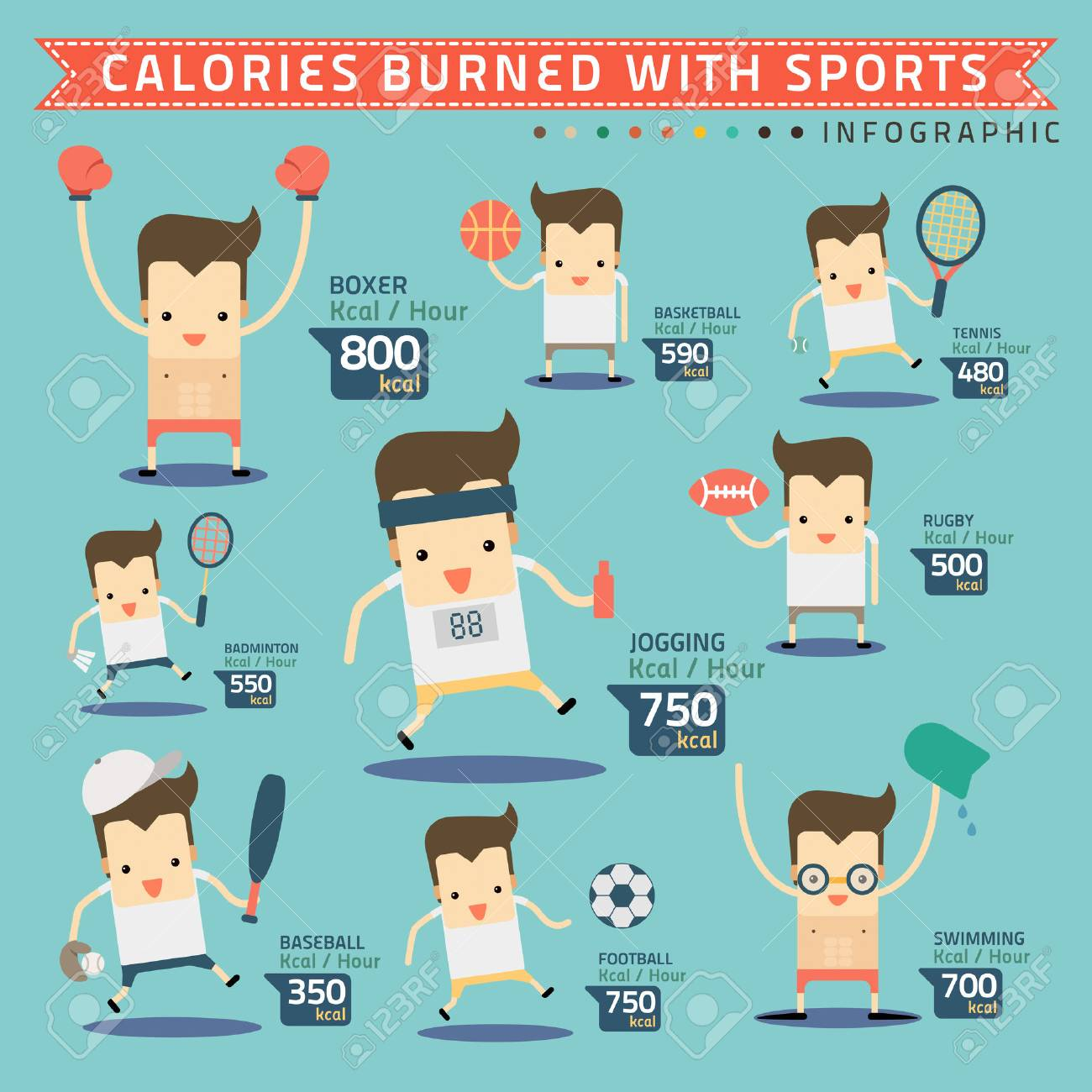 calories burned with sports infographic vector royalty free cliparts