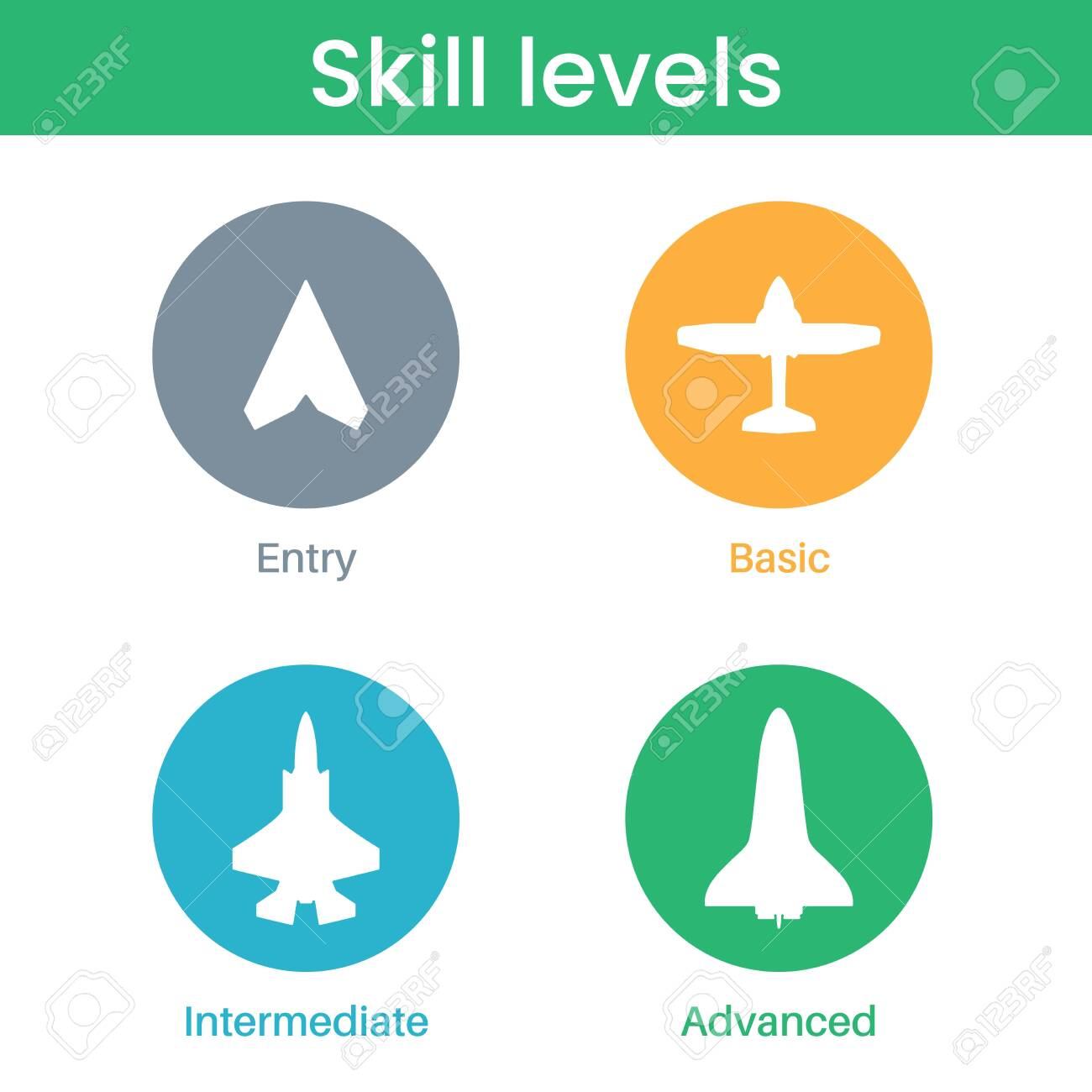 Expertise, competence, skill or experience level icons. Airplane, aircraft silhouettes. Job skills levels. Path to the success or goal. Basic, medium advanced, expert symbols. Flat vector illustration - 137481468