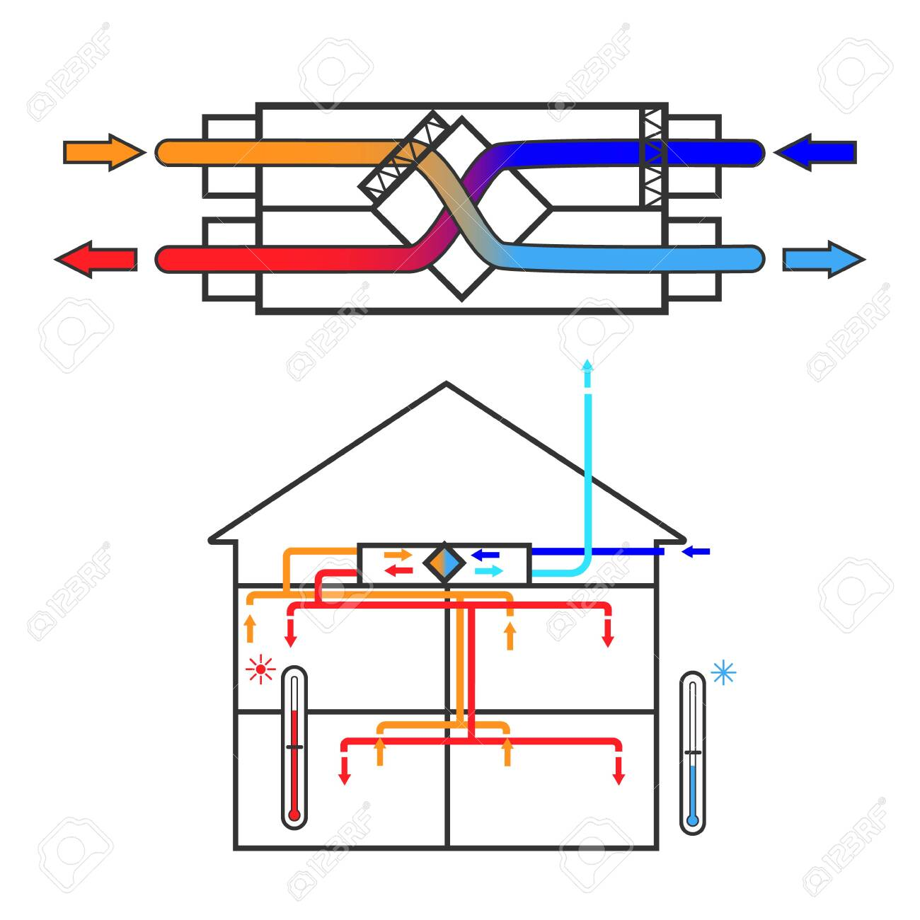 A simple diagram of a ventilation system recuperator. Scheme of energy-efficient air recovery in the house. Illustration isolated on a white background. - 151632252