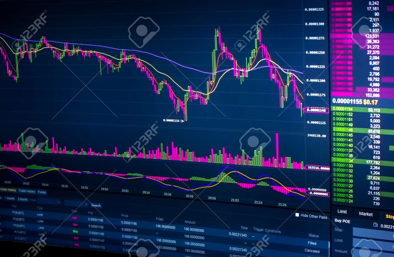 Stockmarket diagram and grah on displayscreen - 158530092