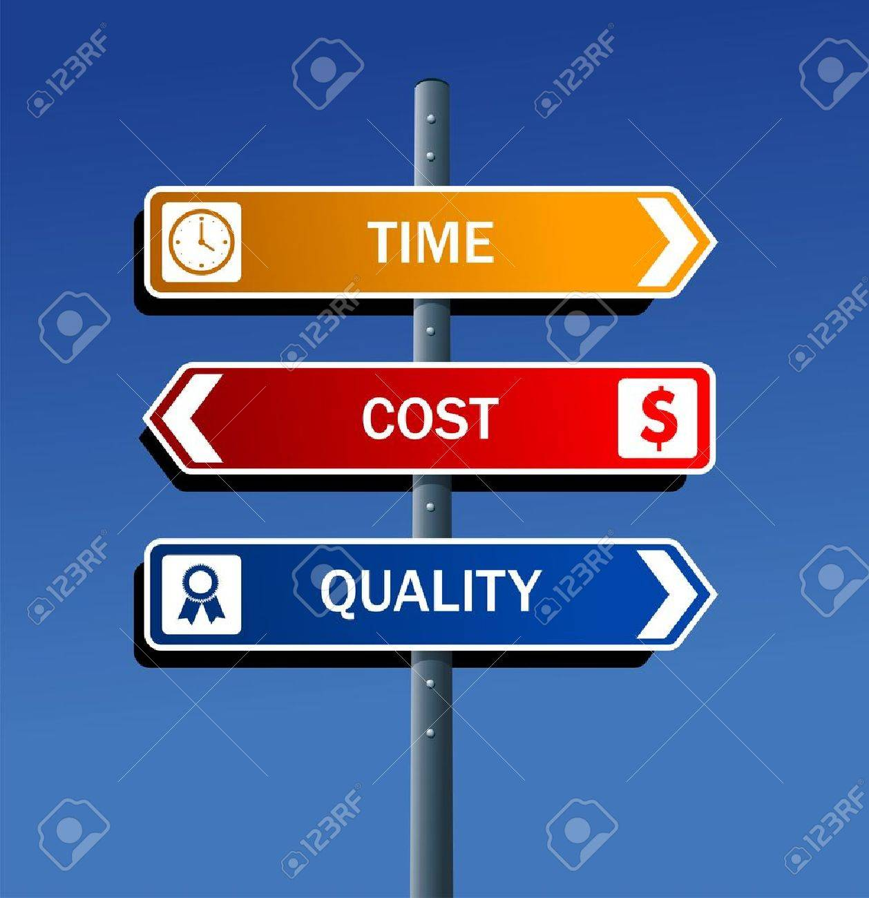 Productivity business road post directions  quality, time, cost Stock Vector - 14311042