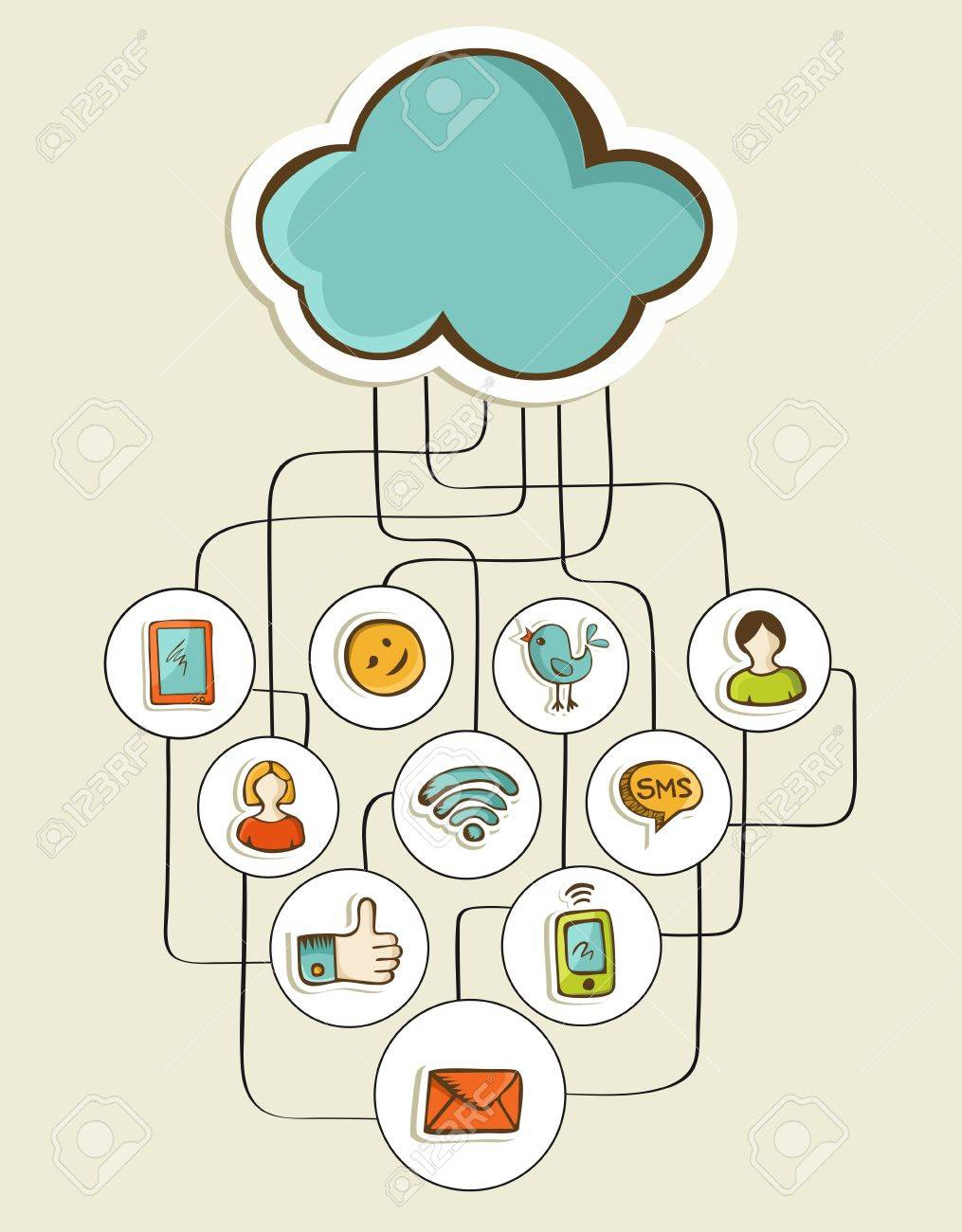 Cloud computing hand drawn social network diagram vector cloud computing hand drawn social network diagram vector illustration layered for easy manipulation and custom ccuart Image collections