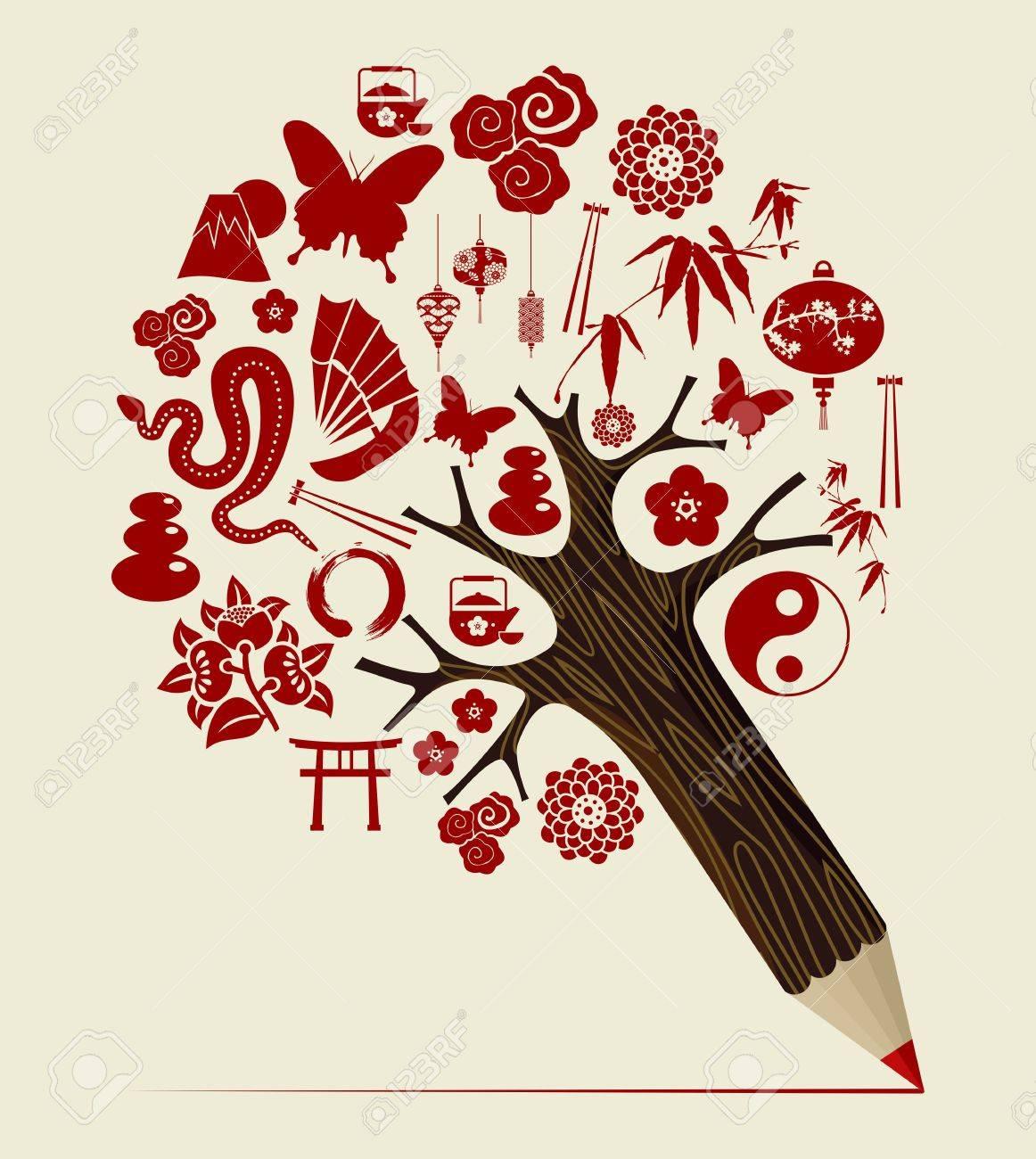 Kinesiskt begrepp