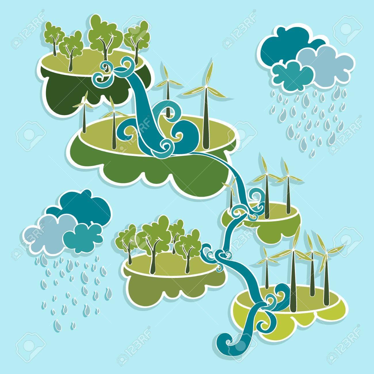 Los Recursos Renovables Verde, árboles, Nubes, Lluvia, Turbinas ...