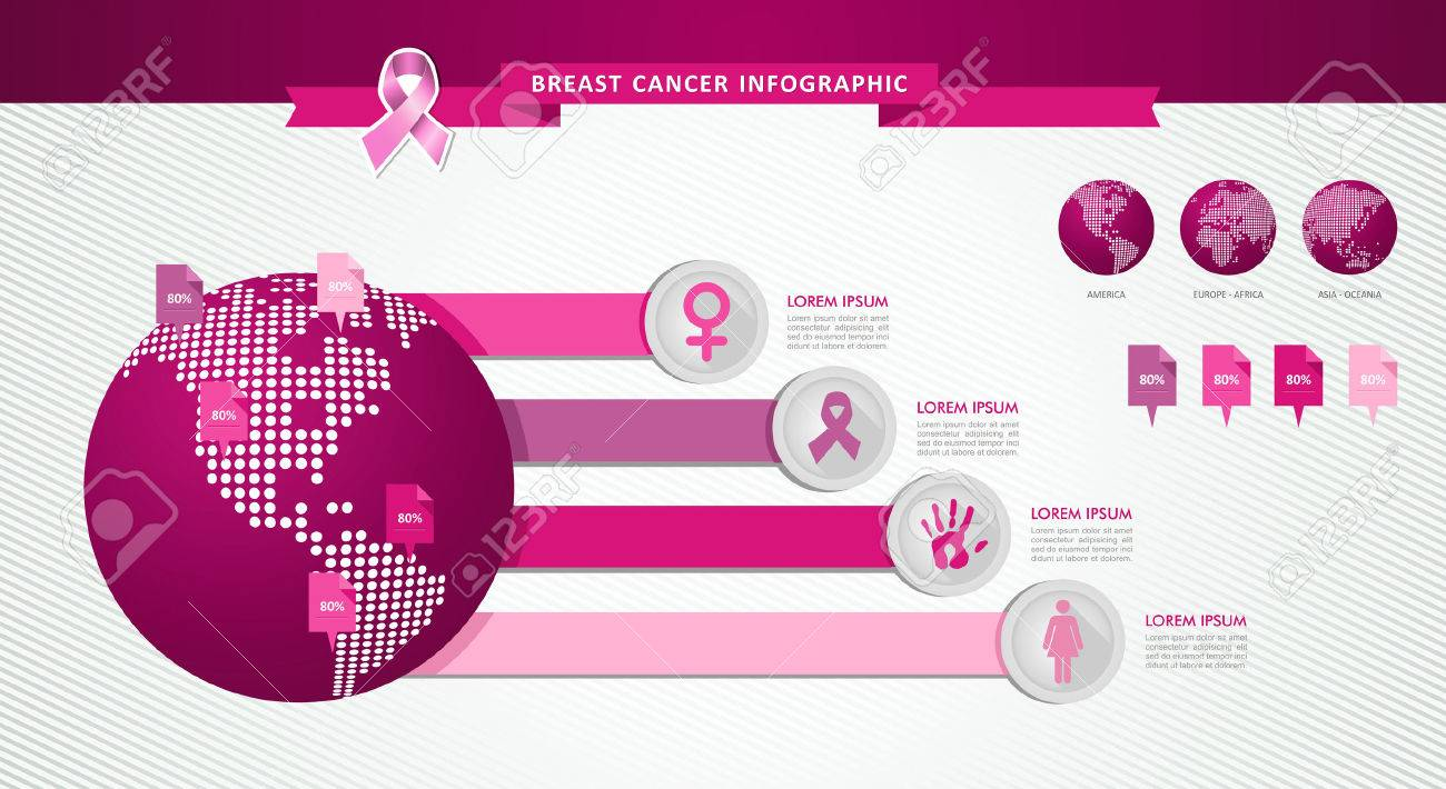 Breast cancer awareness infographics ribbon symbol global links icons graphic template Stock Vector - 22187850