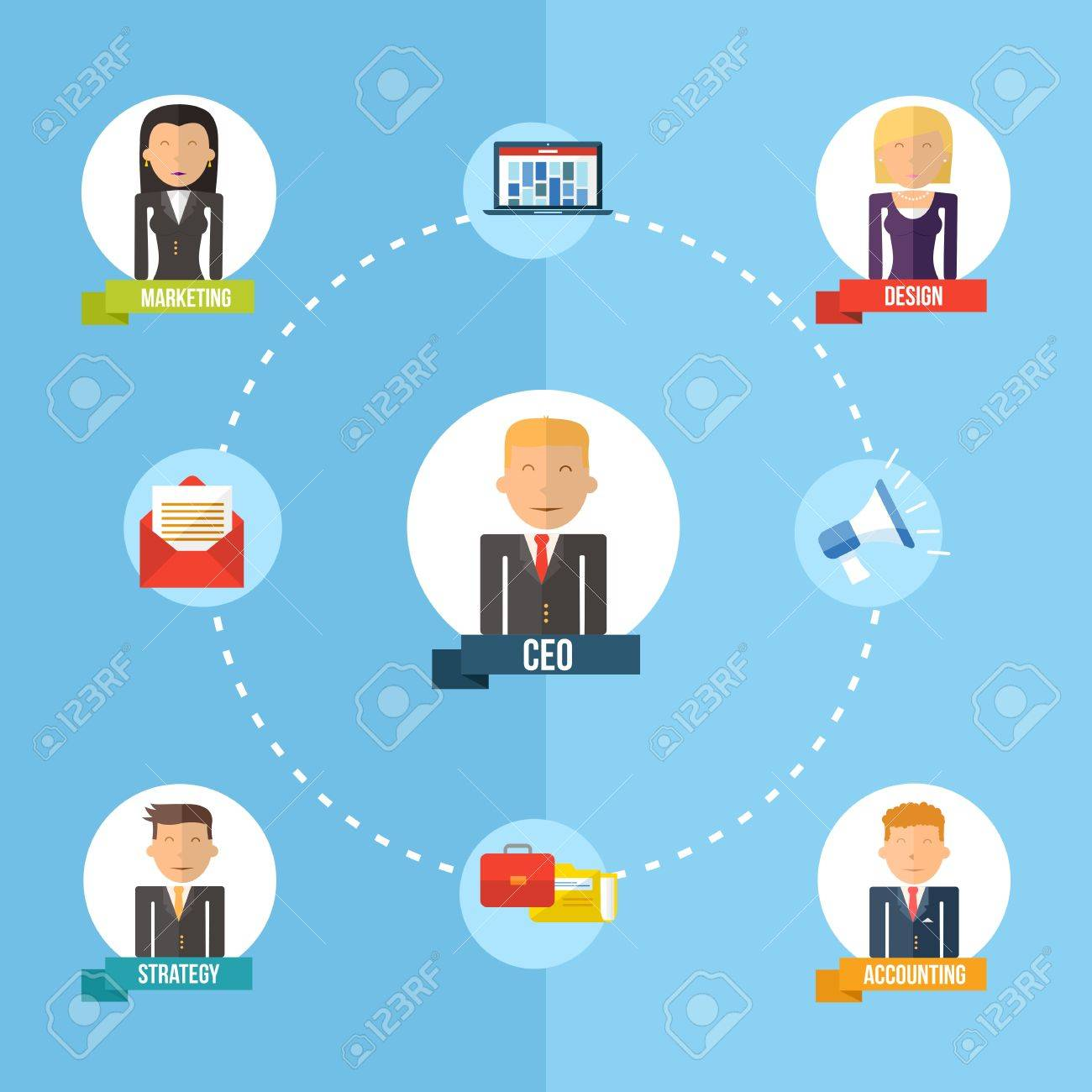 Digital Business era management chart concept in flat icons design style  Marketing web, network and CEO elements  EPS10 vector file organized in layers for easy editing Stock Vector - 30176783