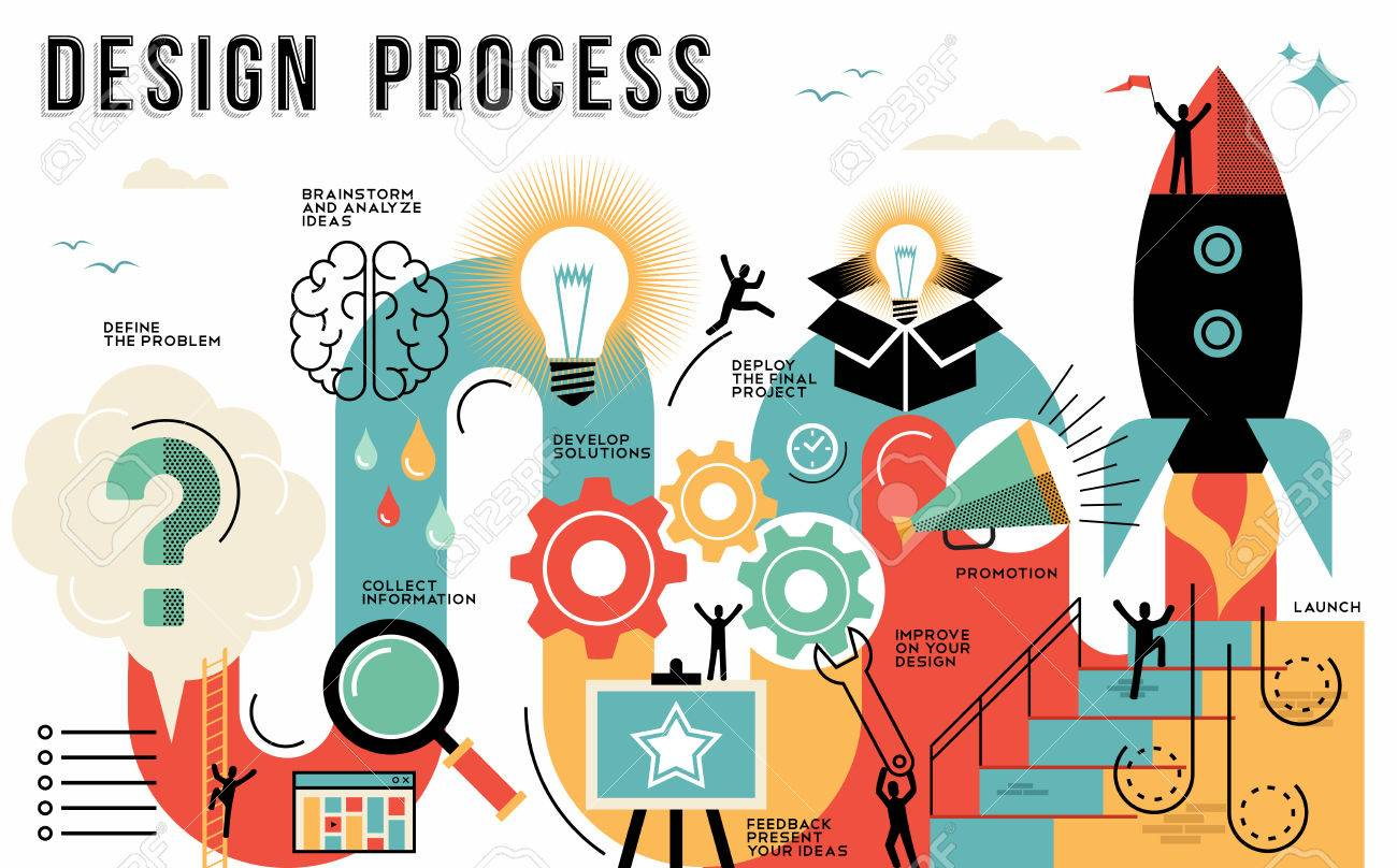 Innovation design process infographic style guide showing the steps to launch your work or business project. Modern flat line art illustrations ideal for web or template. EPS10 vector. - 56045535