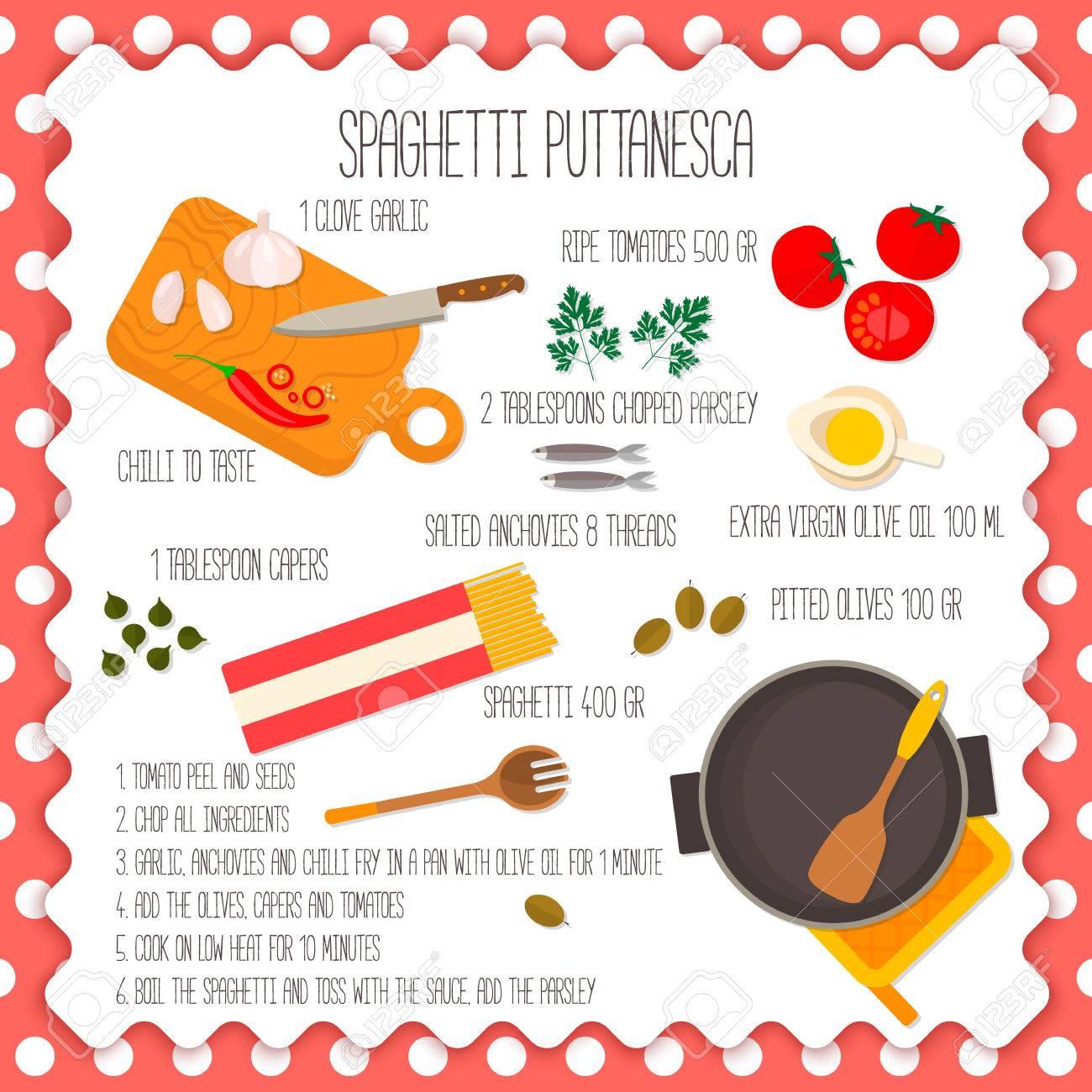 Diseño de la bandera cuadrada plana de receta de cocina tradicional  italiana, espaguetis Souce receta. Puede ser también utilizado para  ilustrar un ...