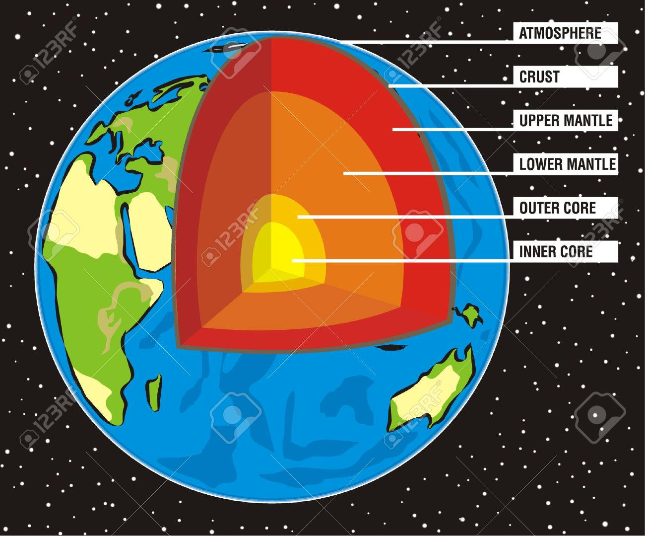 Earth Core Images & Stock Pictures. Royalty Free Earth Core Photos ...