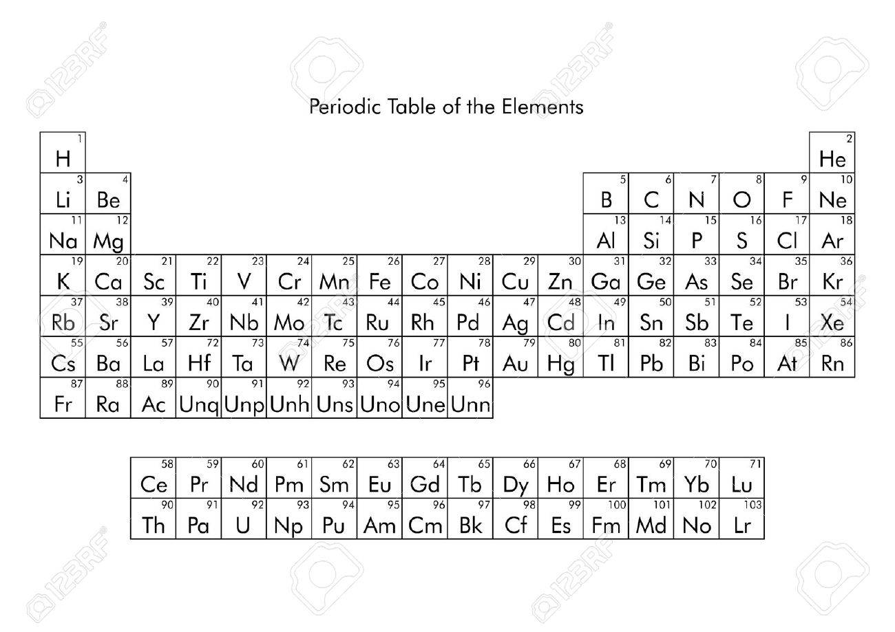 Periodic table of the elements including solid liquid gas and periodic table of the elements including solid liquid gas and unknown stock photo 12789650 urtaz Images