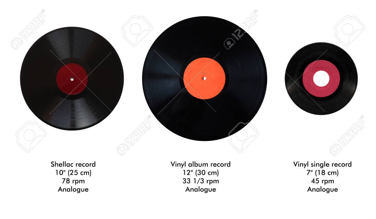 Size Comparison Of Many Analogue Recording Media For Music Left To Right Shellac Record