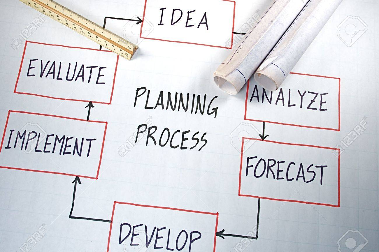 Business strategy organizational charts and graphs Stock Photo - 5588316