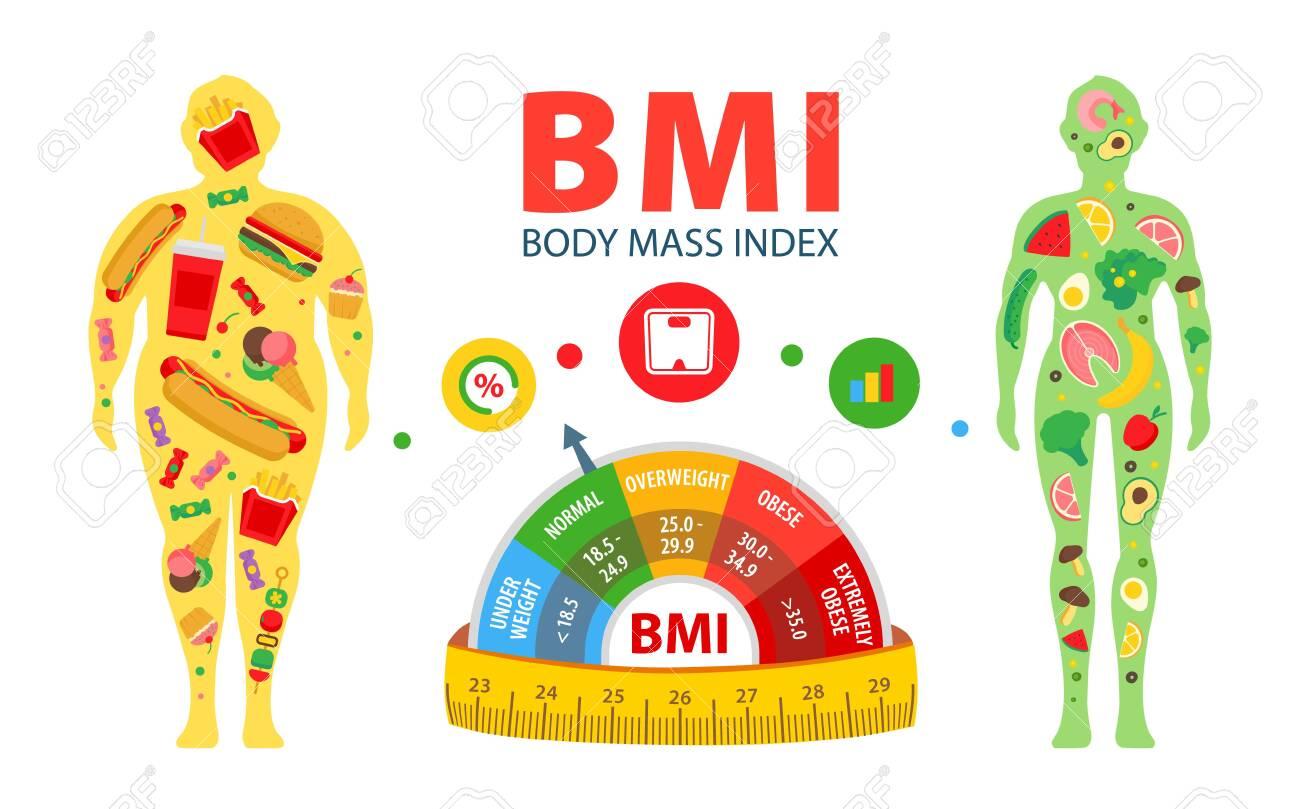 Perfil de utilizator, Index slimming
