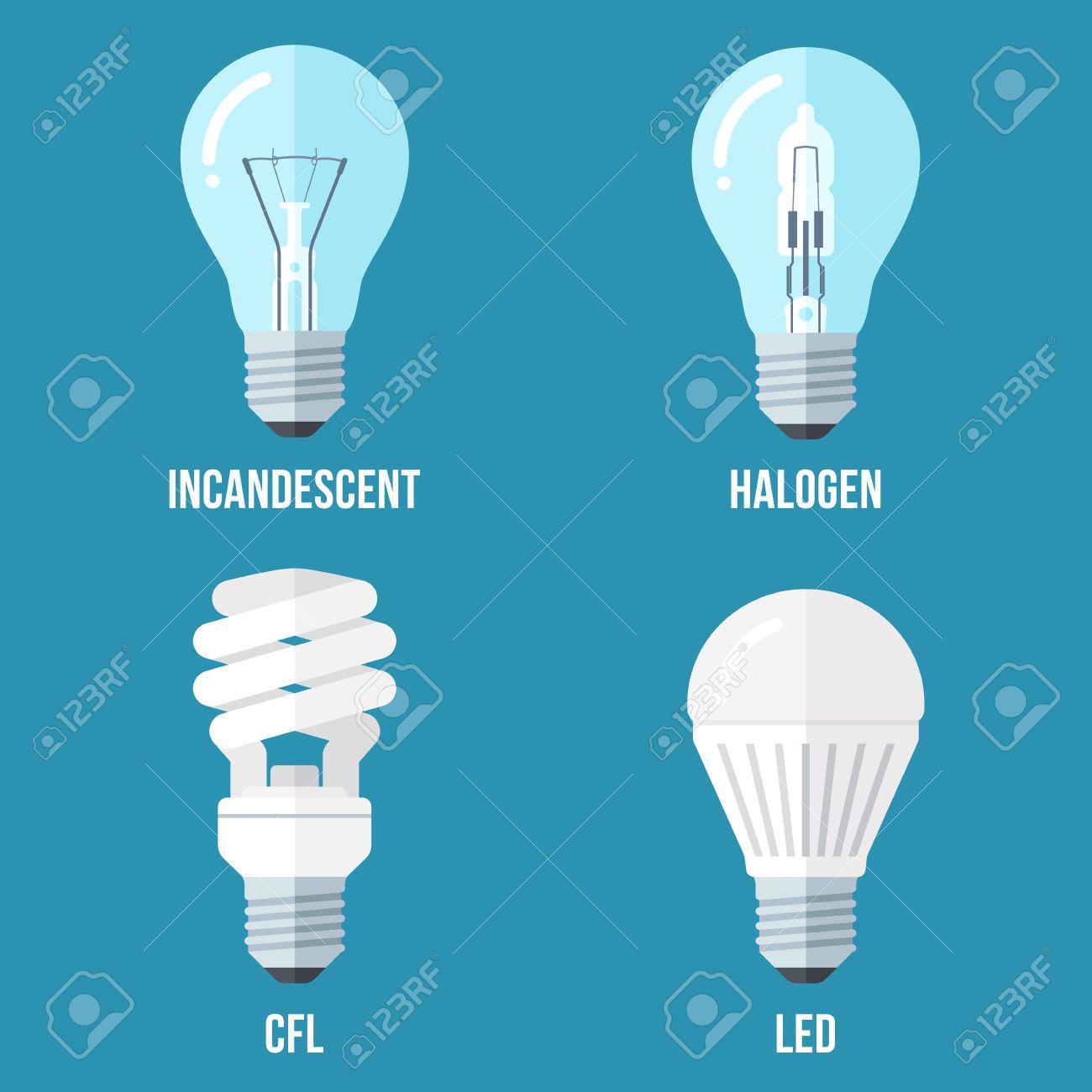 Illustration Vectorielle Des Principaux Types D Eclairage Electrique