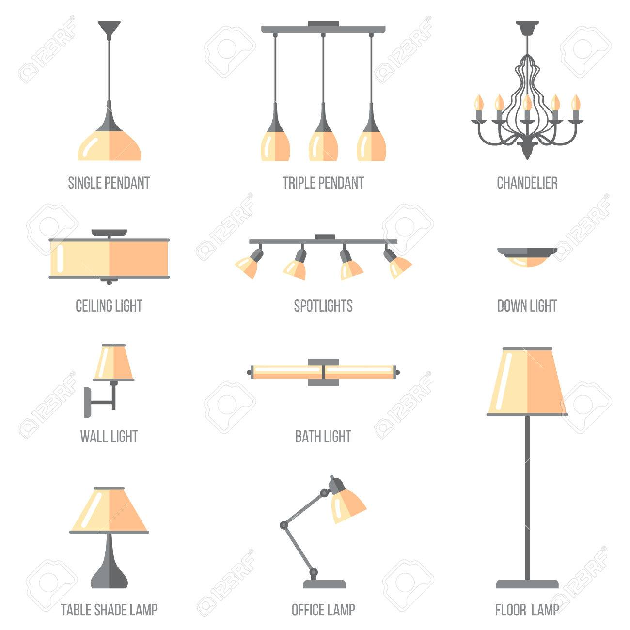 Vector set of named indoor lighting types flat style royalty free vector vector set of named indoor lighting types flat style aloadofball