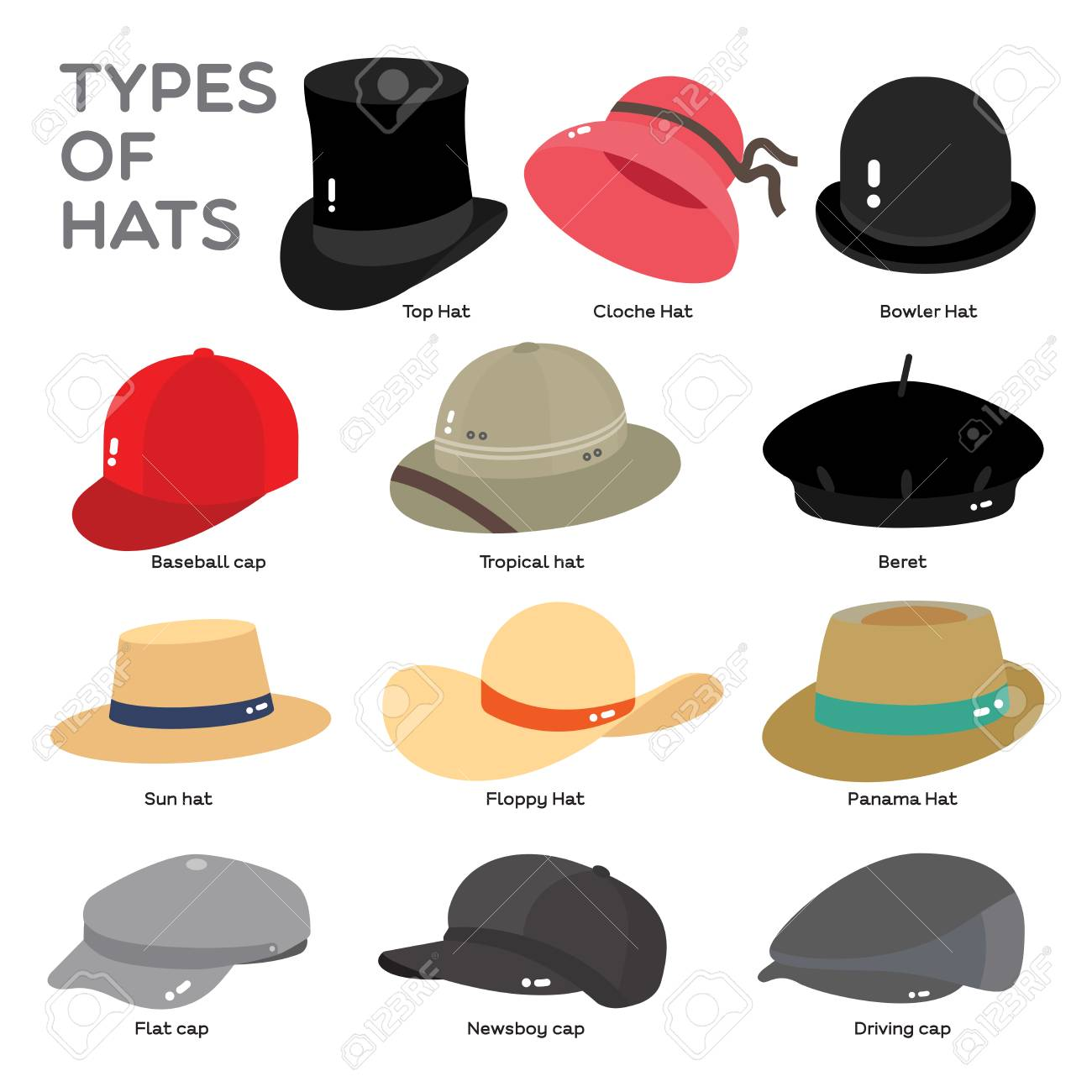 Different types of Hat are illustrate in color on white background. Stock  Vector - 99344359 d7cfa6ee6de