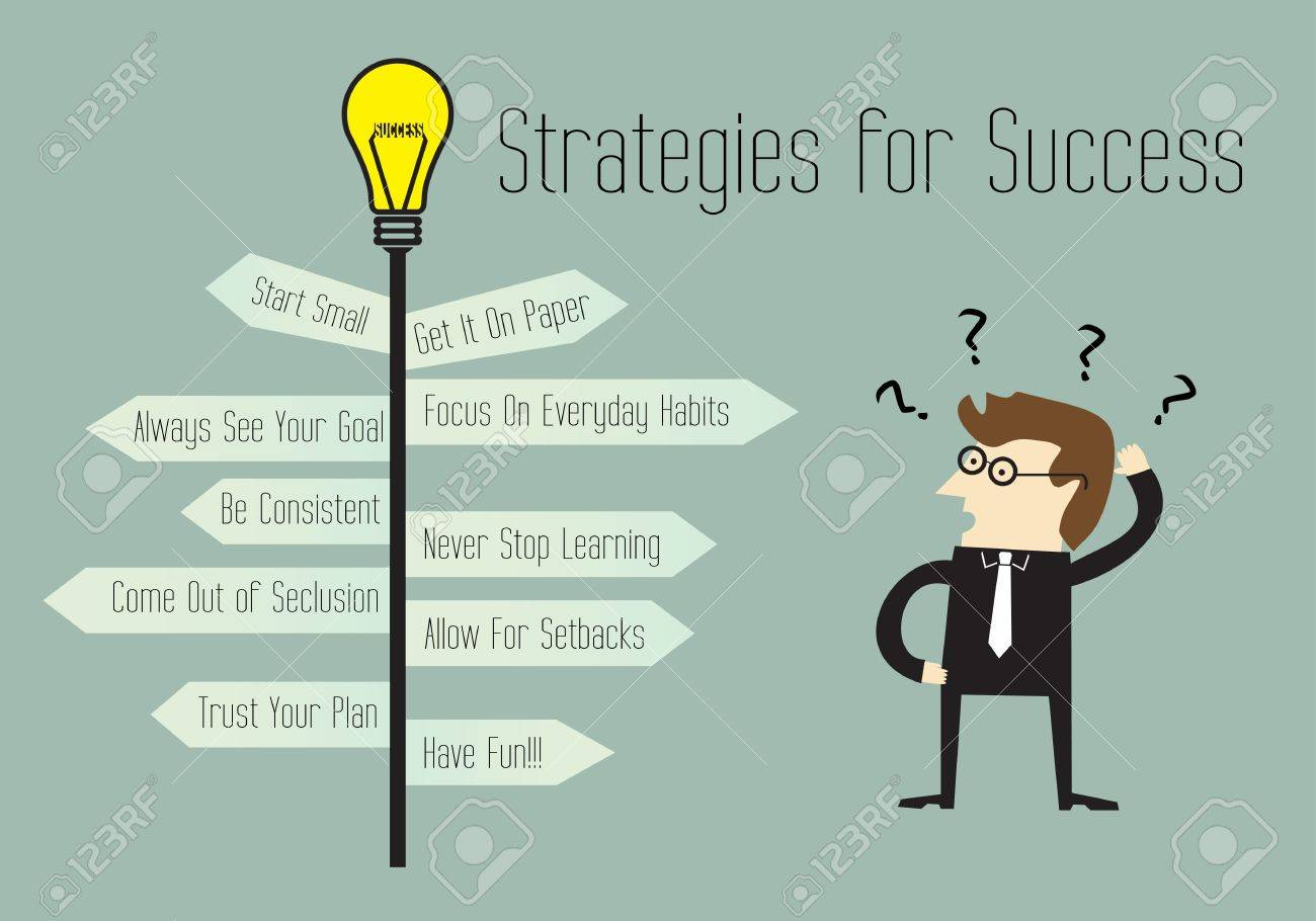 strategies for success use these ideas to meet your goals royalty strategies for success use these ideas to meet your goals stock vector 20665013