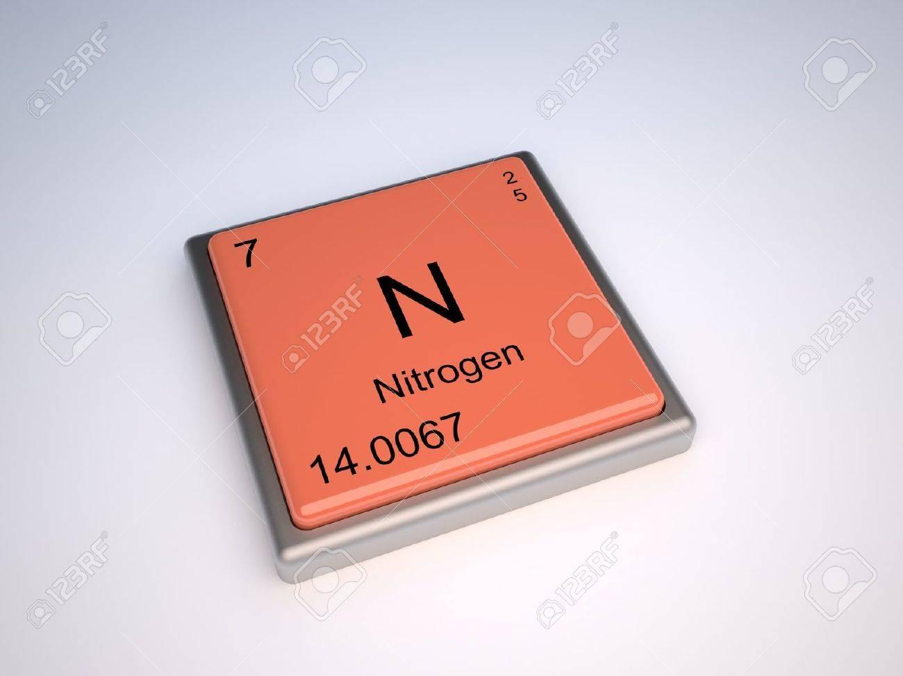 Elemento qumico de nitrgeno de la tabla peridica con smbolo n elemento qumico de nitrgeno de la tabla peridica con smbolo n iupac foto de archivo urtaz Choice Image