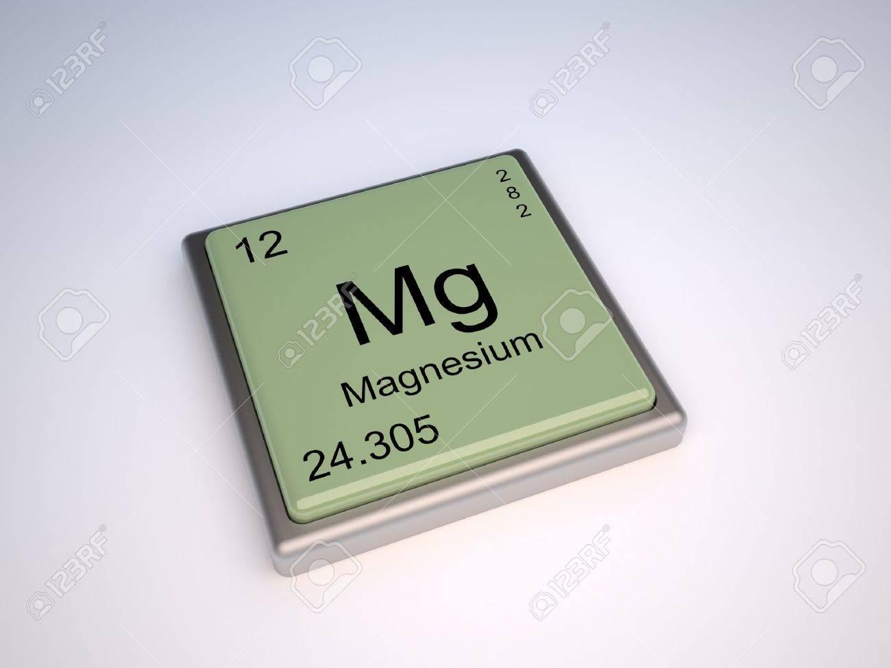 elemento qumico de magnesio de la tabla peridica con smbolo mg foto de archivo 9257120 - Tabla Periodica Mg