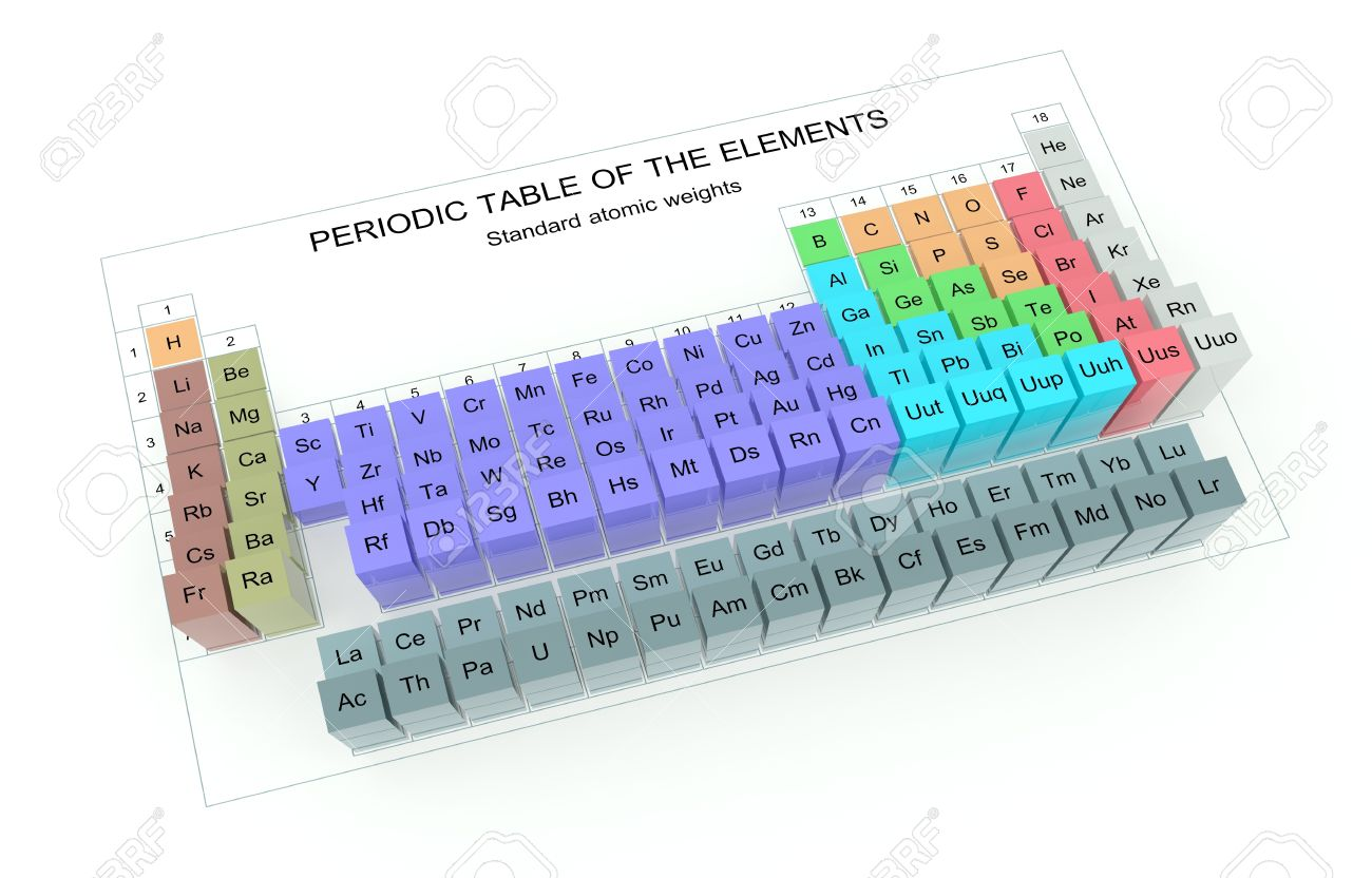 3d periodic table of the elements standard atomic weights stock 3d periodic table of the elements standard atomic weights stock photo 10417199 urtaz Gallery