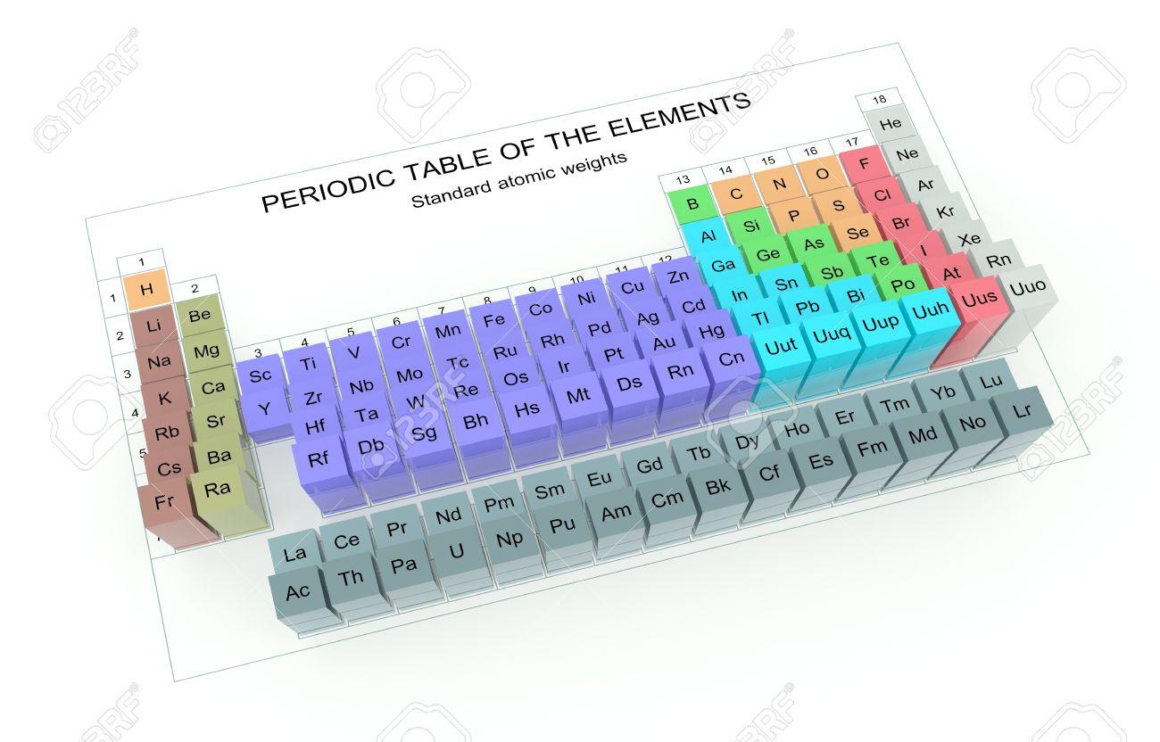 3d tabla peridica de elementos pesos atmicos estndar fotos 3d tabla peridica de elementos pesos atmicos estndar foto de archivo 10417199 urtaz Images