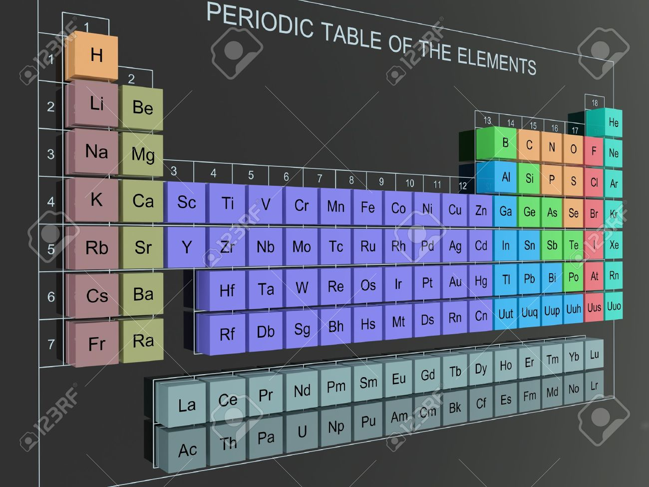 3d periodic table of the elements mendeleev table on wall stock 3d periodic table of the elements mendeleev table on wall stock photo 10417201 urtaz Image collections