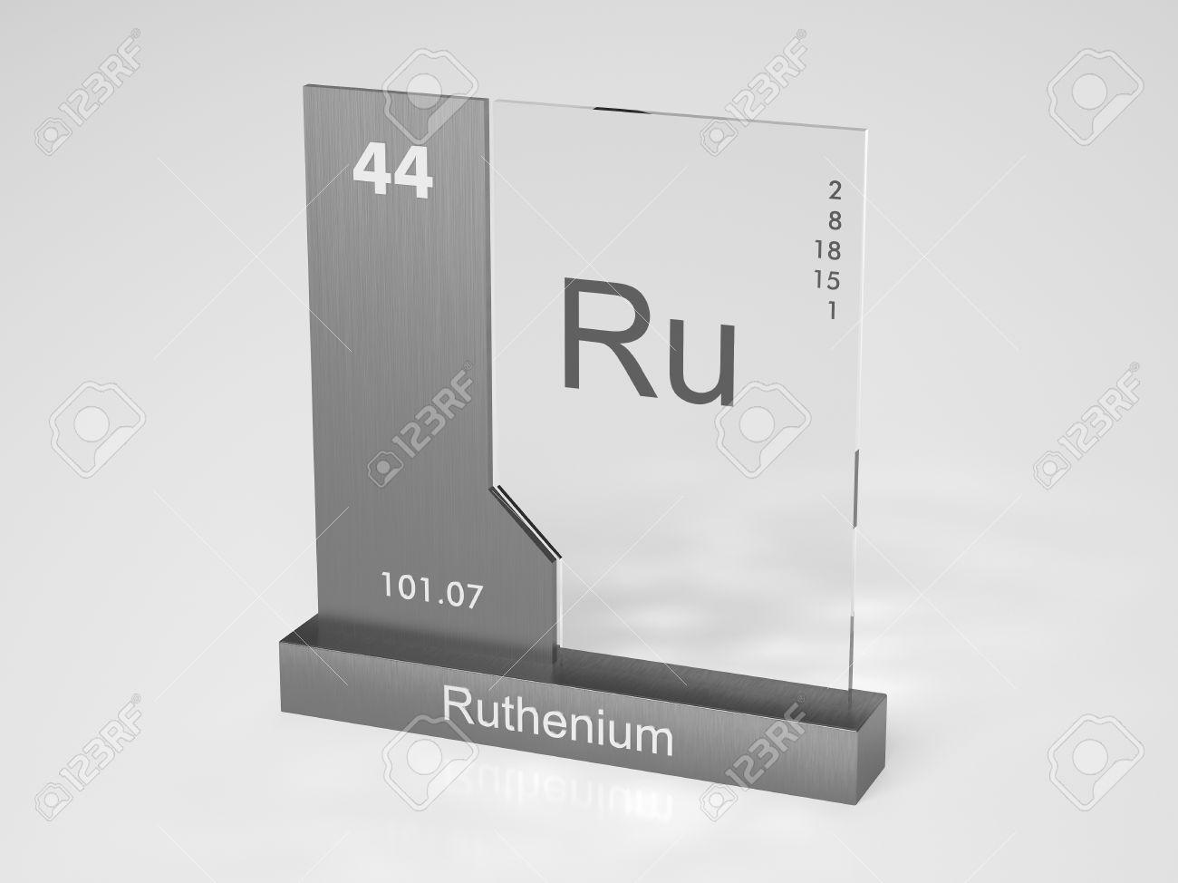 Ruthenium Symbol Ru Chemical Element Of The Periodic Table Stock
